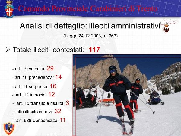 carabinieri sci trento 2