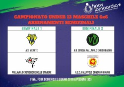abbinamenti semifinali U13M