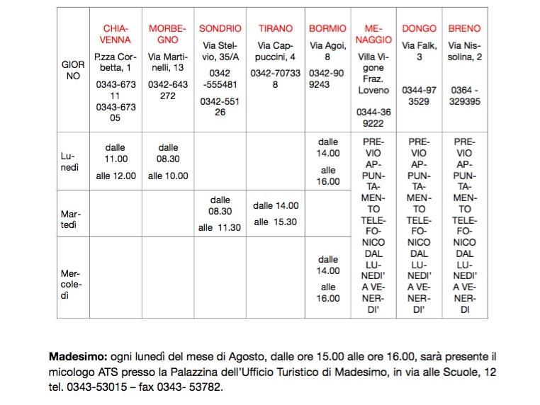Calendario Funghi.Stagione Dei Funghi Attivo L Ispettorato Micologico Dell