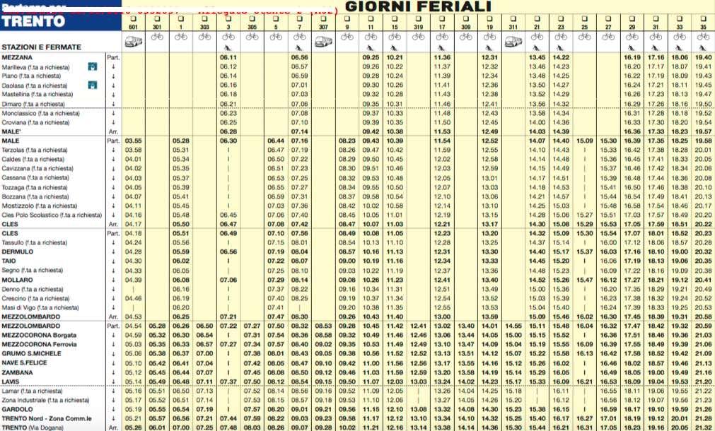 Ferrovia trento mal lavori a lavis modifiche agli orari for Orari negozi trento