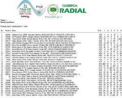 Radial classifica 1