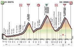 Rovetta - Bormio Giro Italia 10