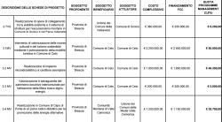 Fondi Comuni Confinanti 11