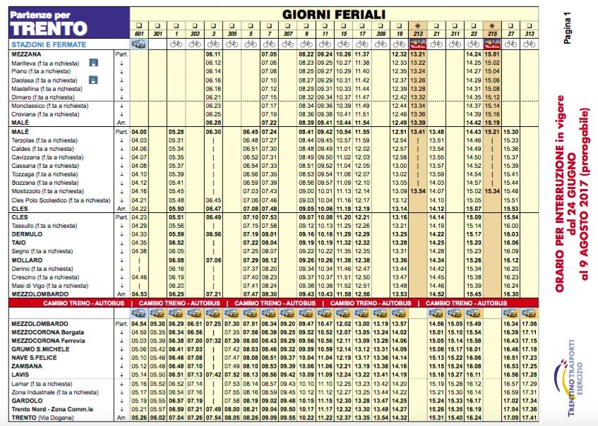 Trentino trasporti gli orari estivi del servizio for Orari apertura negozi trento