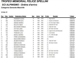 Memorial Spellini clas. maschile 0