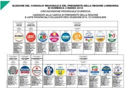 Regionali - Circoscrizione Brescia