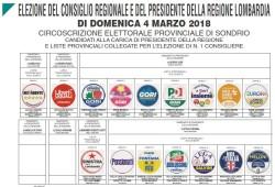 Regionali - Circoscrizione - Sondrio