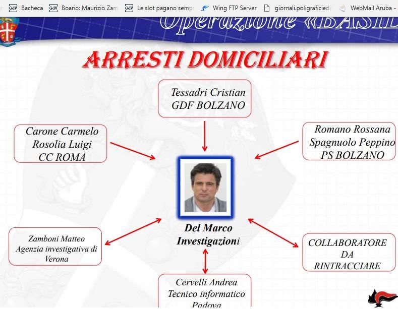 Operazione Basil - carabinieri Trento