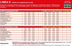 Linea D Ponte di Legno - Case di Viso estate 2020
